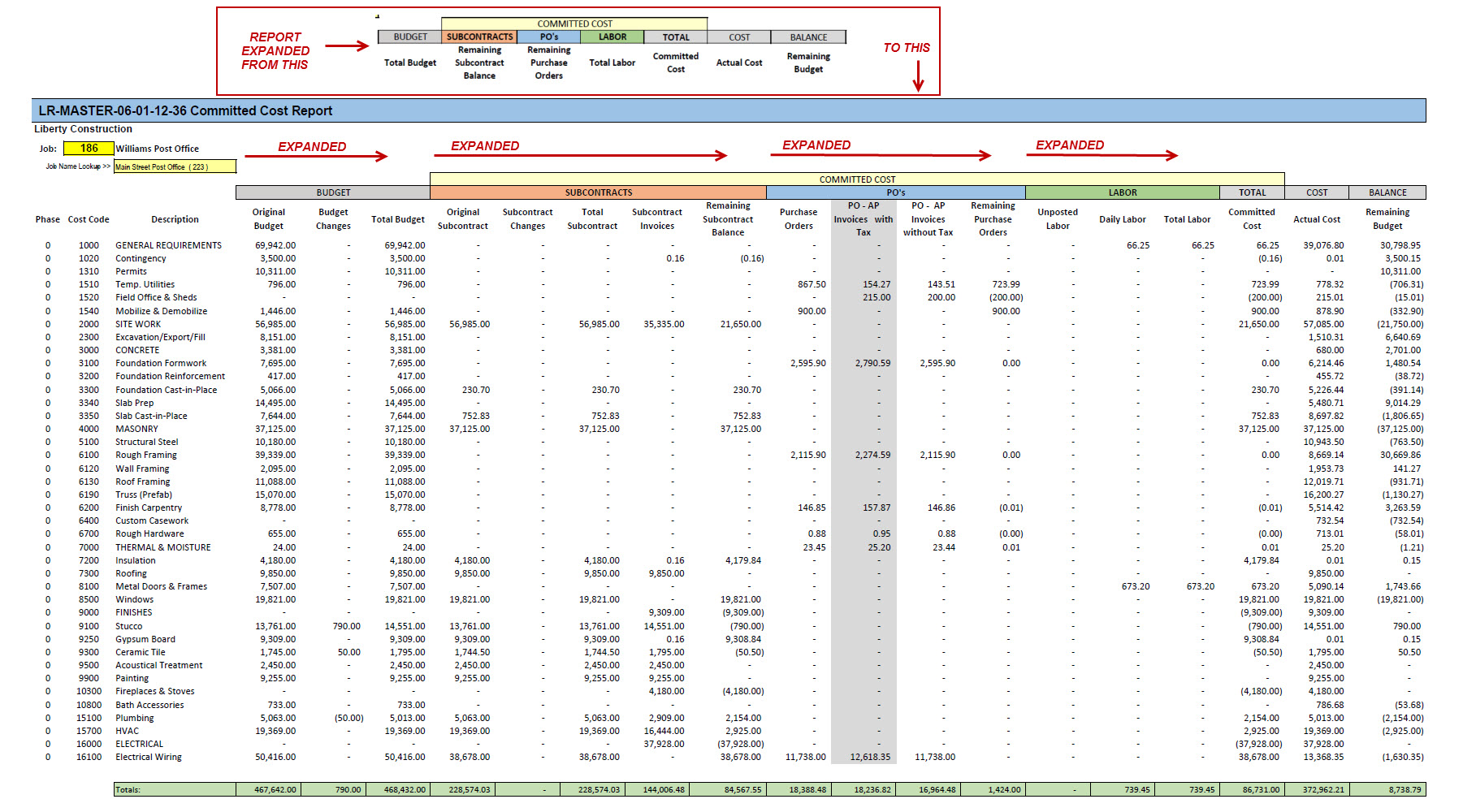 LR-06-01-12-36T Committed Cost Report-EXPANDED PLUS