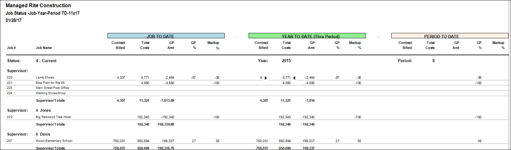 06-01-01-09 Job Status -Job-Year-Period TD (11x17)