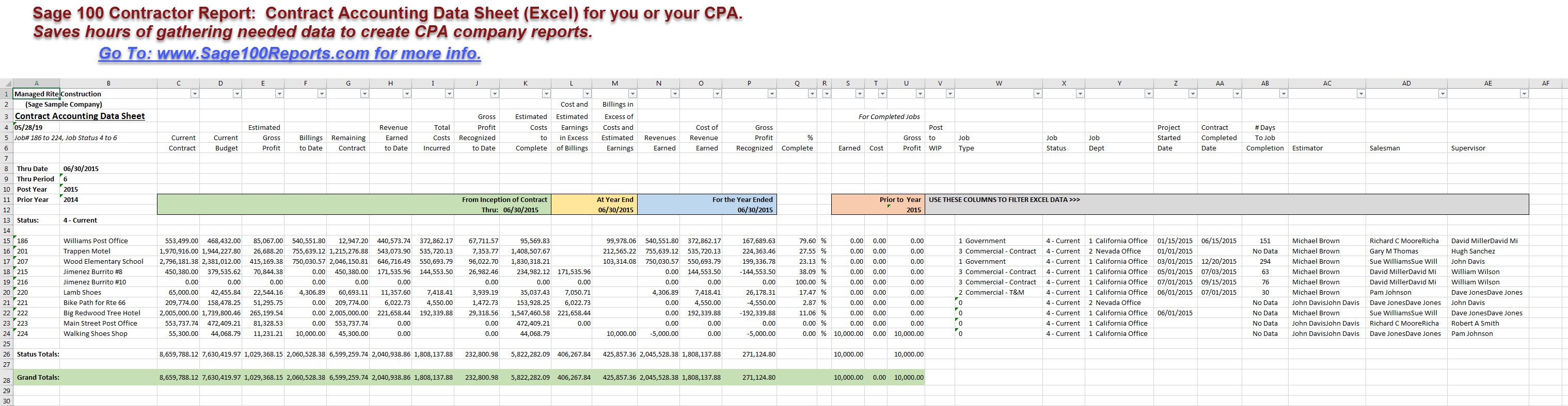 Contract Accounting Data Sheet