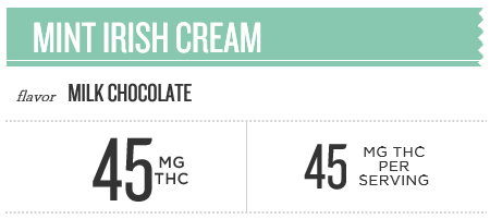 Mint Irish Cream Mini Banner