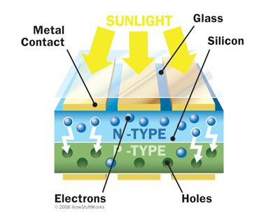 solar_pv_diagram