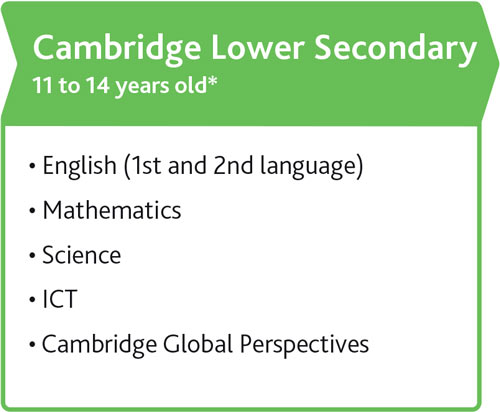 Cambridge Lower Secondary