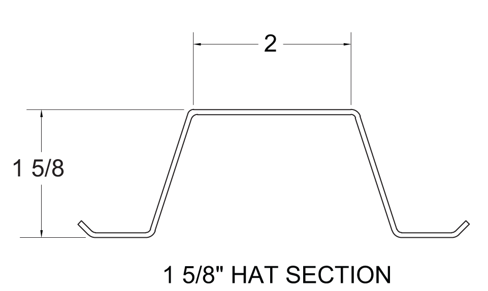 Hat SEction 2