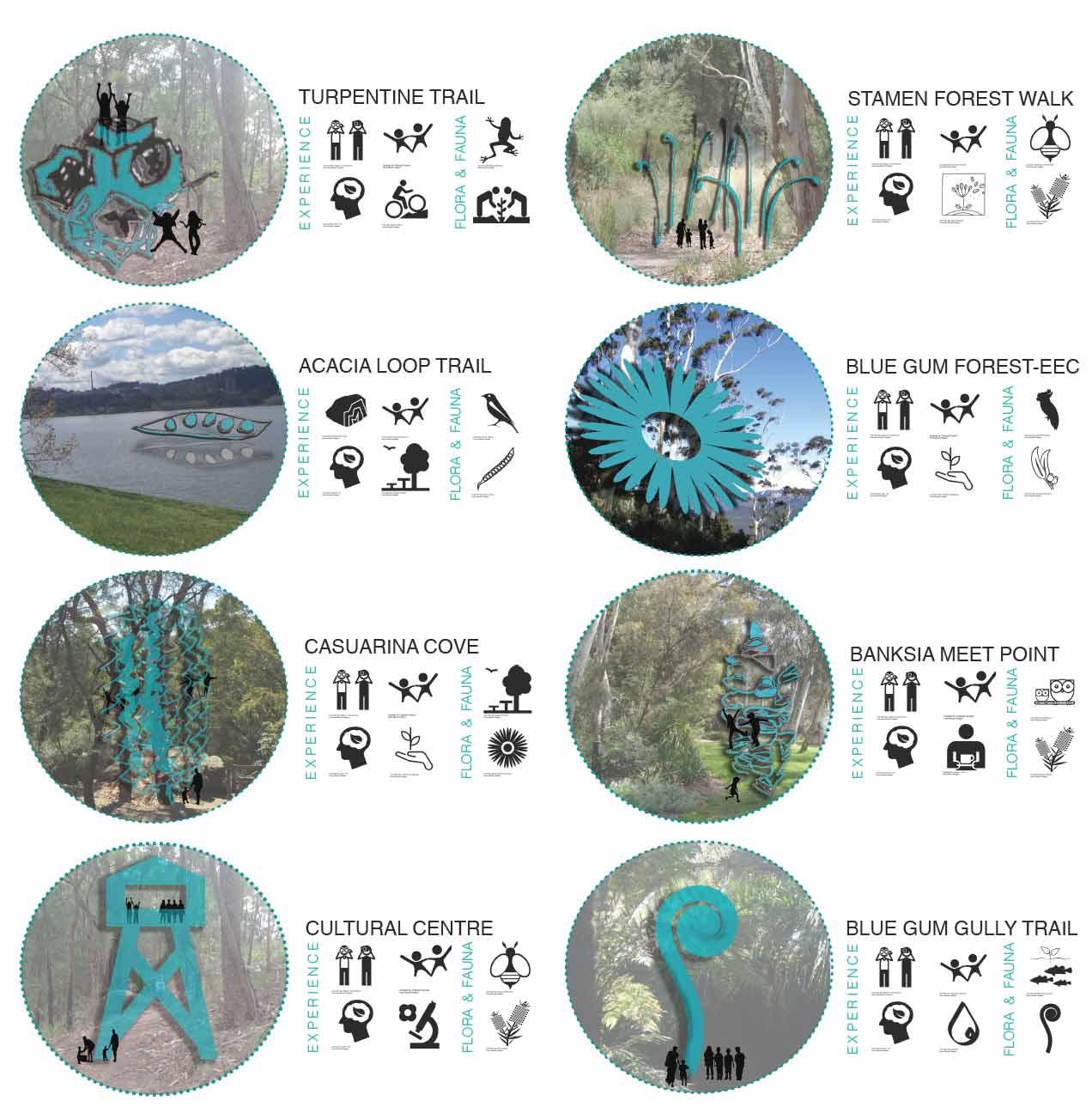 Student Design project Debbie Pearce icon trail