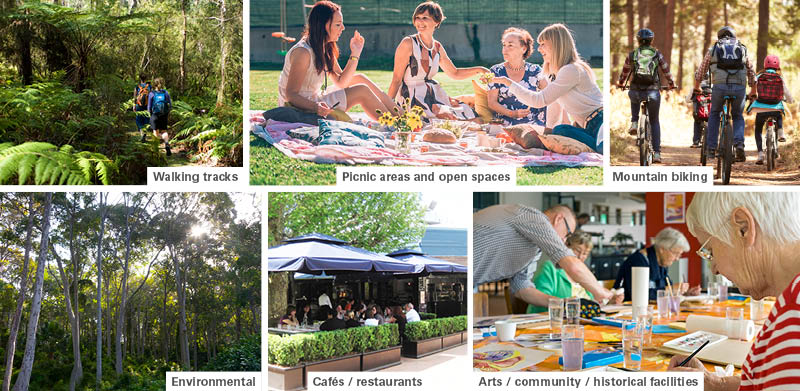 Most popular suggestions for Hornsby Park