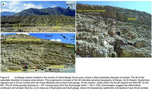 Newly identified tectonically active zone in Himalayas could alter earthquake study and predictions