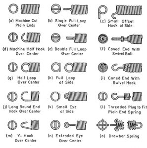 Extension Spring Ends
