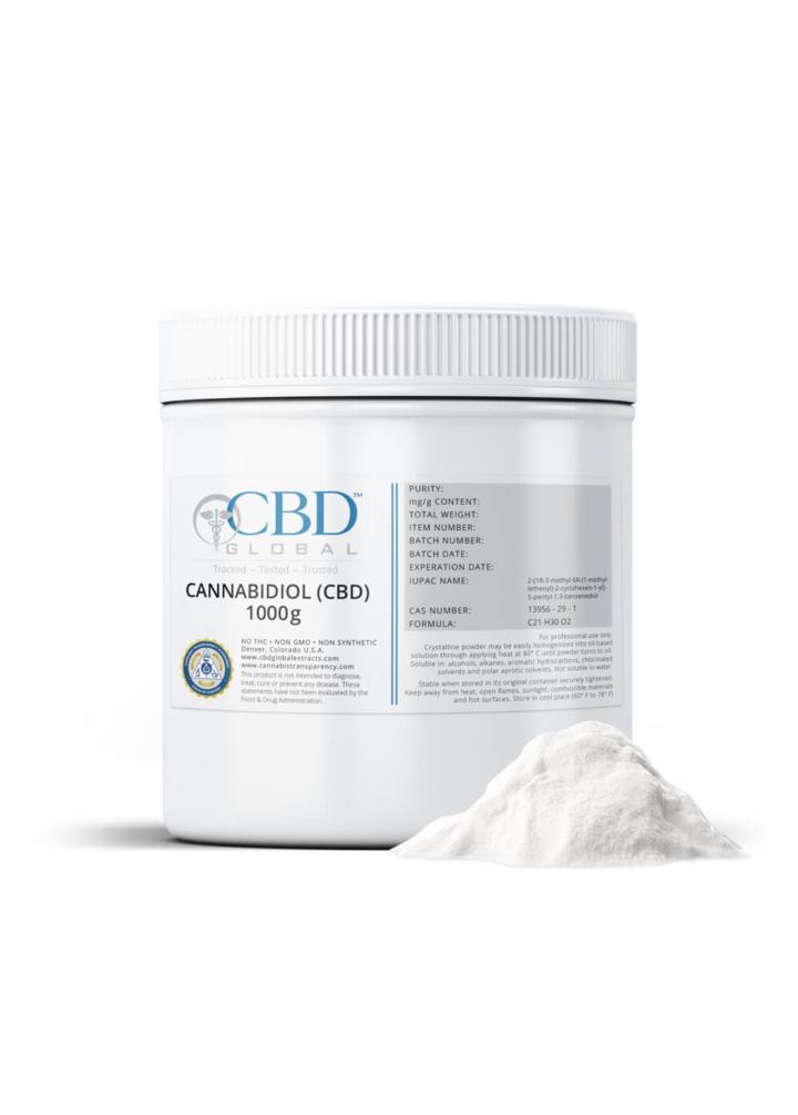 99% CBD Isolate Raw Bulk Product CBD Global