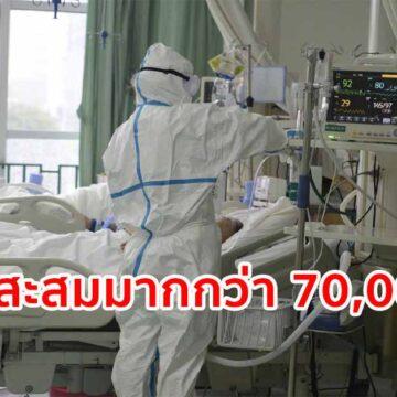 """ผู้เสียชีวิตจาก """"โควิด-19"""" เพิ่มเป็นเกือบ 1,800 คนในจีน ผู้ป่วยสะสมมากกว่า 70,000 คน"""