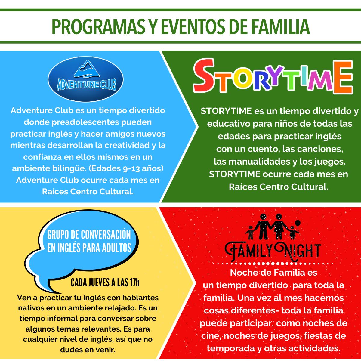 Familia Website Infographic (1)