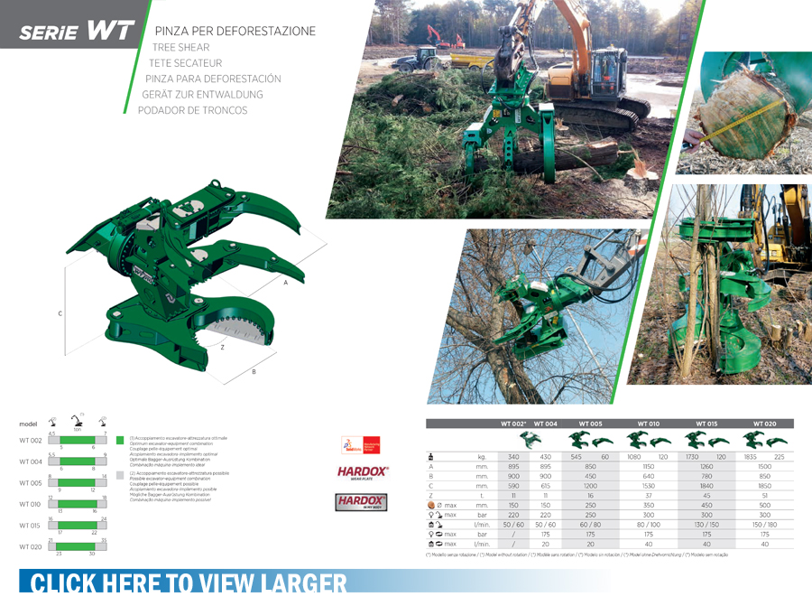 Excavator Foresty Attachments - Shears