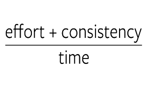 effort and consistency equals success over time image