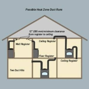 Optional Heat Zones