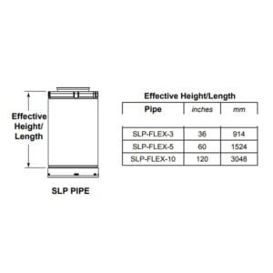 SLP-FLEX PIPE