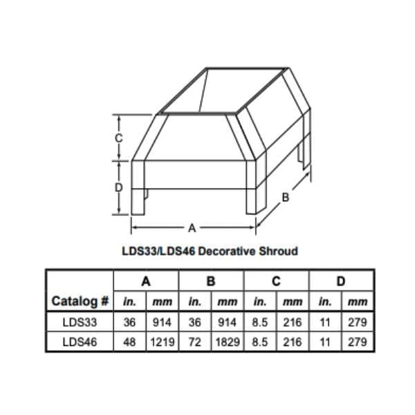 lds33 lds46 decorative shroud