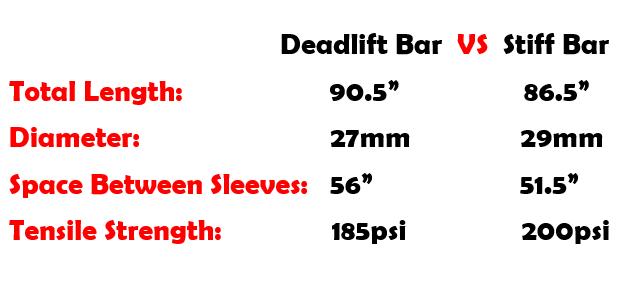 deadlift bar vs stiff bar infographic