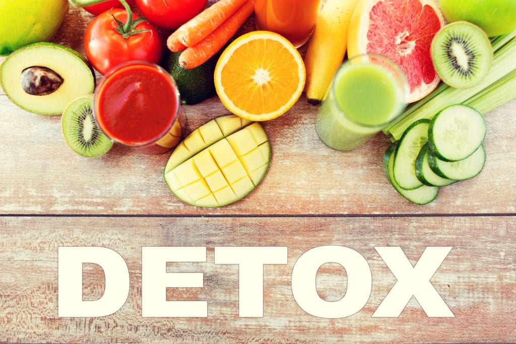Three D Wellness | Benefits of Detoxification