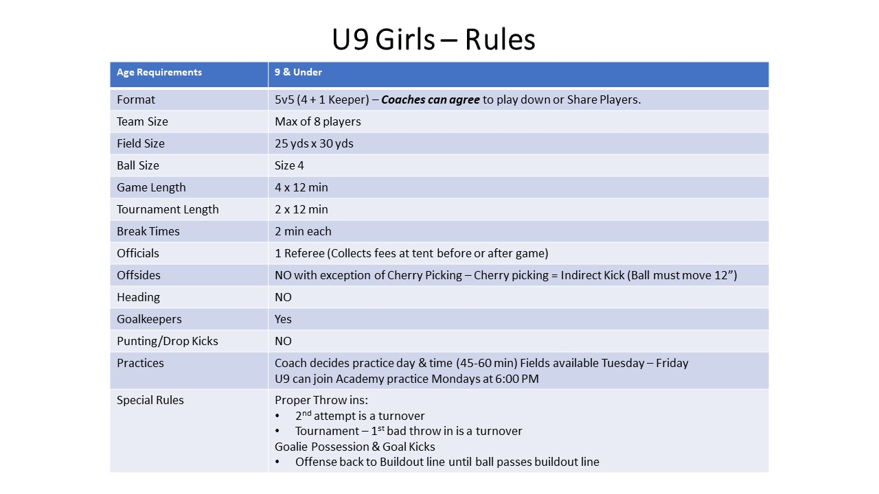 U9 - Girls
