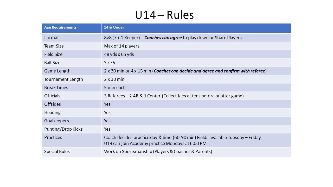 U14 - Boys / Girls / Coed