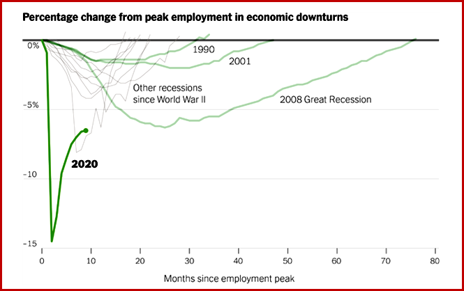 Ken Zino of AutoInformed.com on the Trump induced COVID Recession