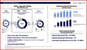 AutoInformed.com on Stellantis - FCA PSA Merger