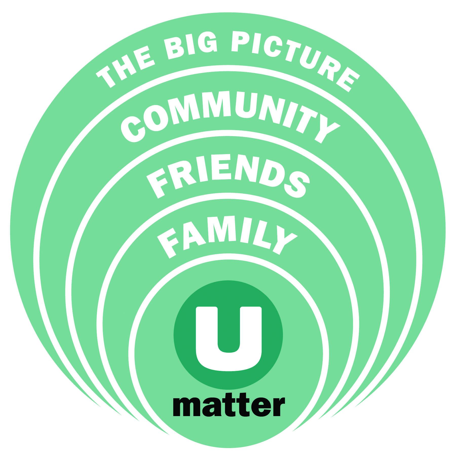 The Big Picture - Community - Friends - Family - U Matter