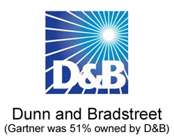 D&B250x250
