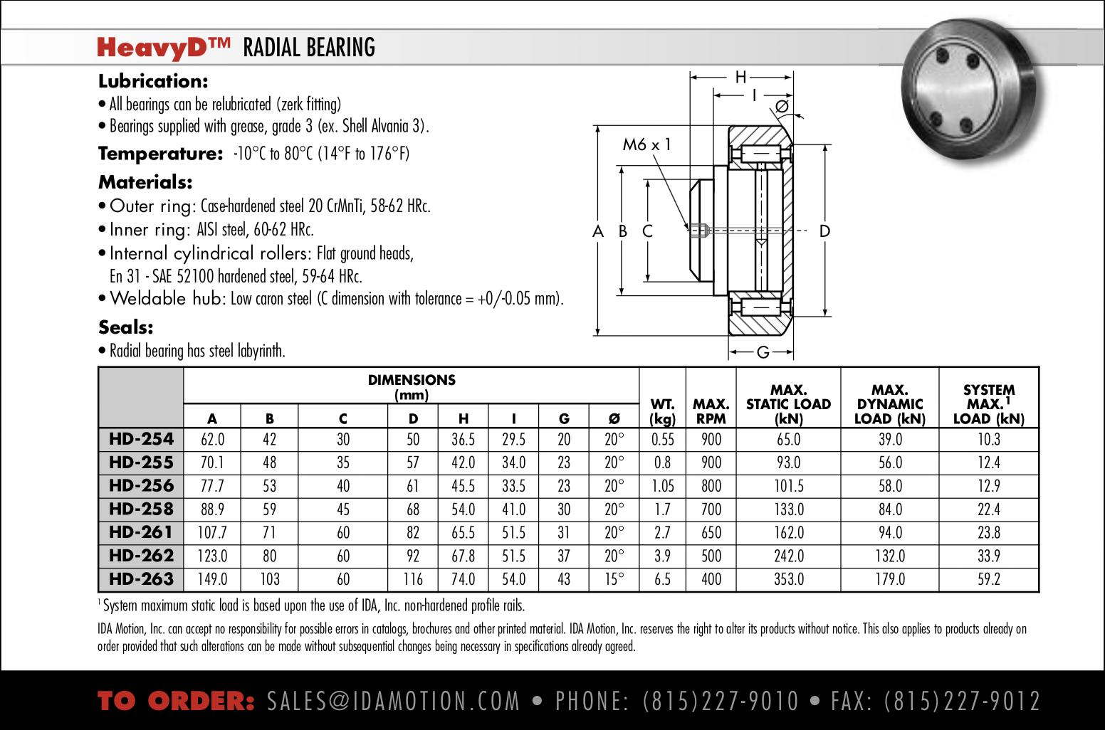 HeavyD Radial Bearing
