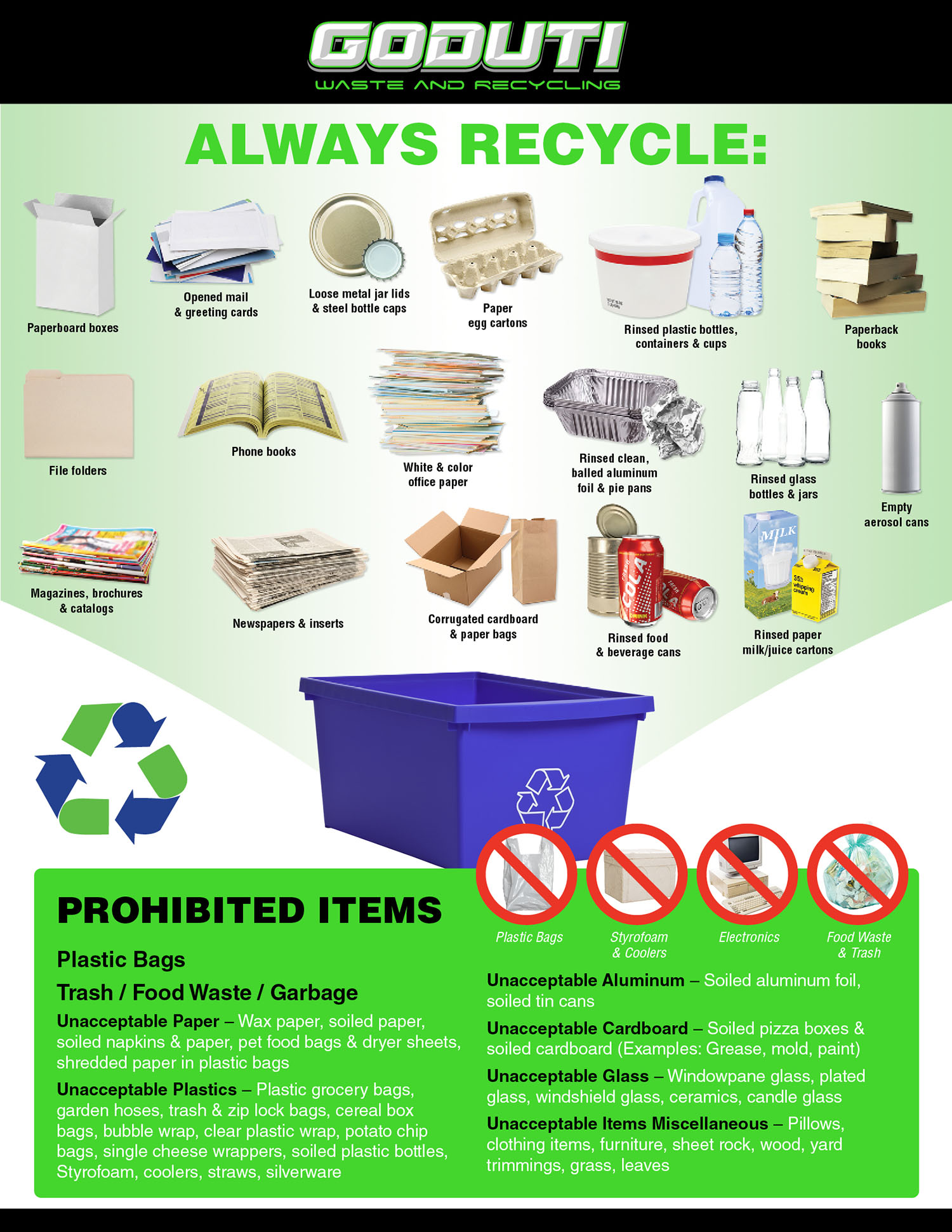 Goduti Waste and Recycling Recycle Right Flyer