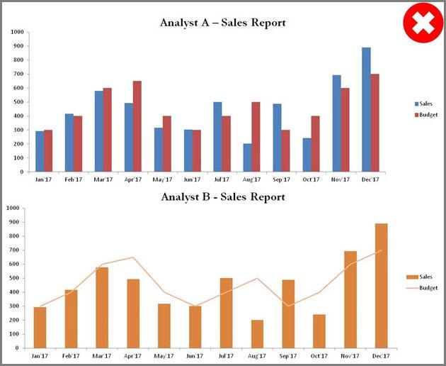 chart-sap-analytics-cloud