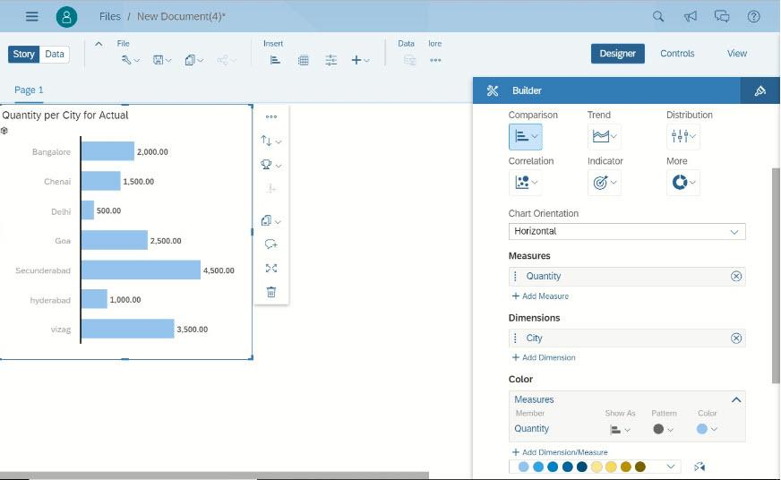 visualization-sap-analytics-cloud