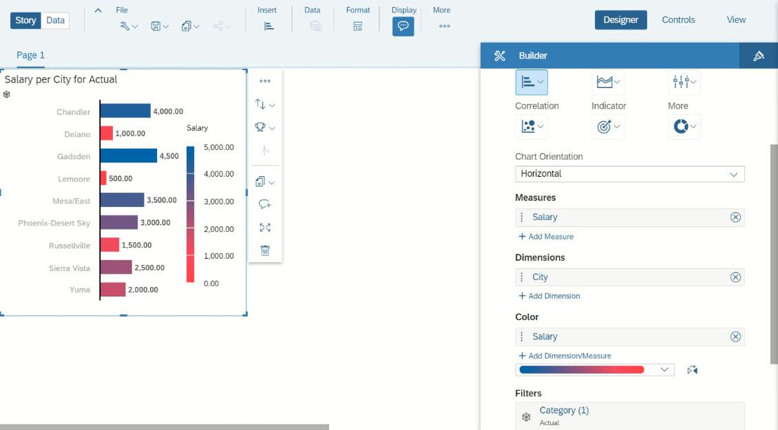conditional-formatting-chart-sap-analytics-cloud