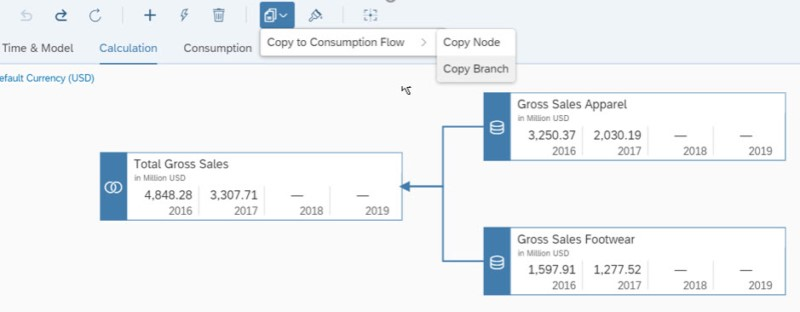 vdt-sap-analytics-cloud
