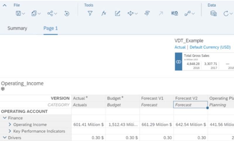 story-vdt-sap-analytics-cloud