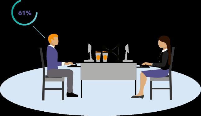 Improve Office Ergonomics