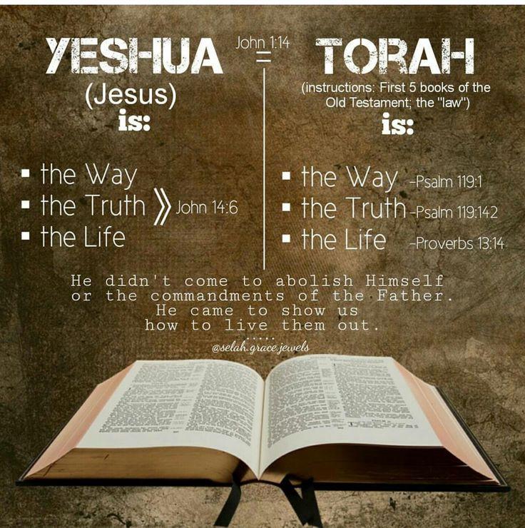 Yeshua the Living Torah
