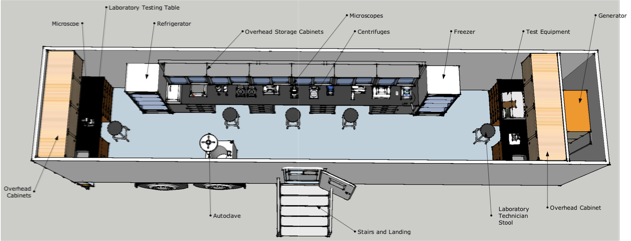 Floor Plan For Mobile Laboratory Facility