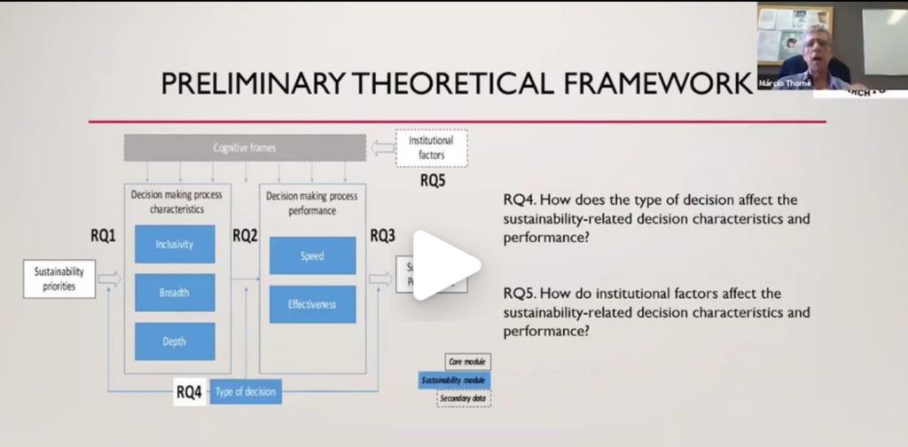 7.  Sustainability Module – Prof. Marcio Thomé