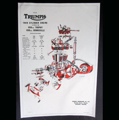 unit triumph bonneville trophy