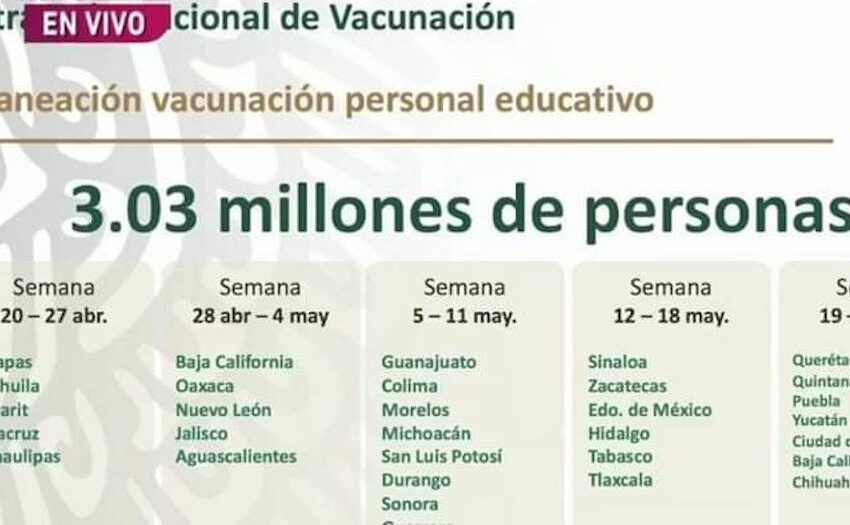 REGRESO A CLASES PRESENCIALES ANTES DE QUE TERMINE EL CICLO ESCOLAR