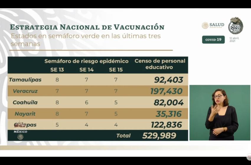 INICIARÁ VACUNACIÓN DE MAESTROS EN CINCO ESTADOS DEL PAÍS