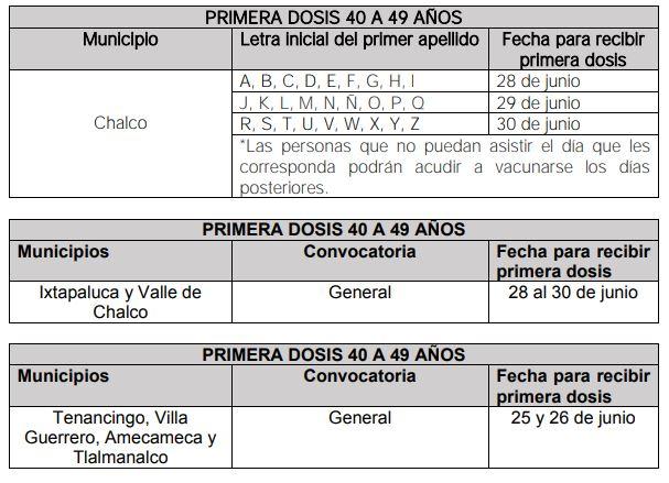 VACUNARÁN CONTRA COVID-19 A PERSONAS DE 40 A 49 AÑOS EN 25 MUNICIPIOS MEXIQUENSES MÁS