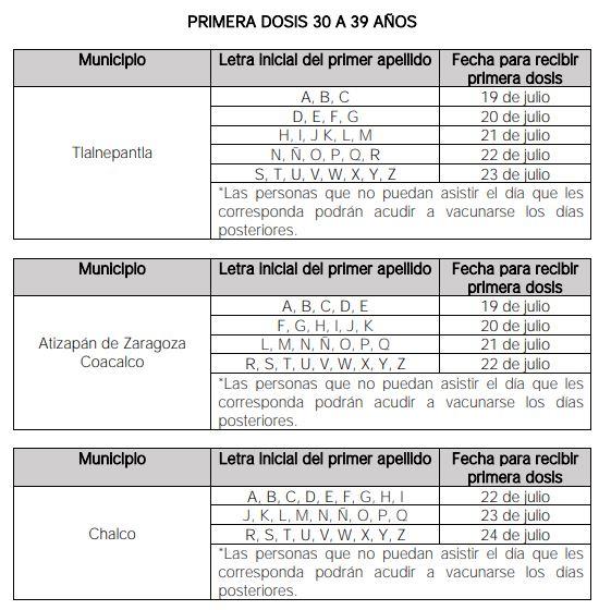 ANUNCIAN APLICACIÓN DE SEGUNDA DOSIS DE VACUNA CONTRA COVID-19 A PERSONAS DE 40 A 49 AÑOS EN SEIS MUNICIPIOS MEXIQUENSES