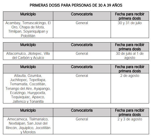 ANUNCIAN VACUNACIÓN CONTRA COVID-19 EN 54 MUNICIPIOS DEL ESTADO DE MÉXICO
