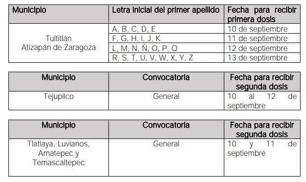 ANUNCIAN VACUNACIÓN CONTRA COVID-19 PARA JÓVENES DE 18 A 29 AÑOS EN SIETE MUNICIPIOS MEXIQUENSES