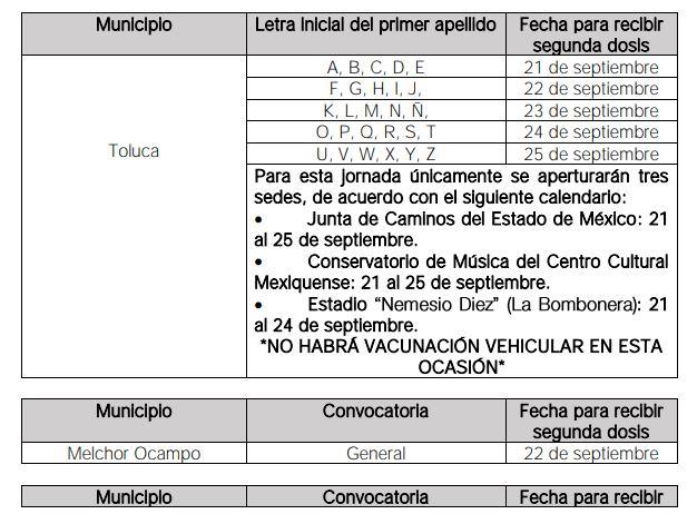 ANUNCIAN SEGUNDA DOSIS DE VACUNA CONTRA COVID-19 A PERSONAS DE 30 A 39 AÑOS EN 15 MUNICIPIOS Y DE 40 A 49 EN TRES MÁS