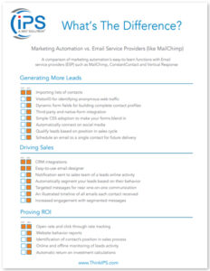 Marketing Automation vs. Email Services Image