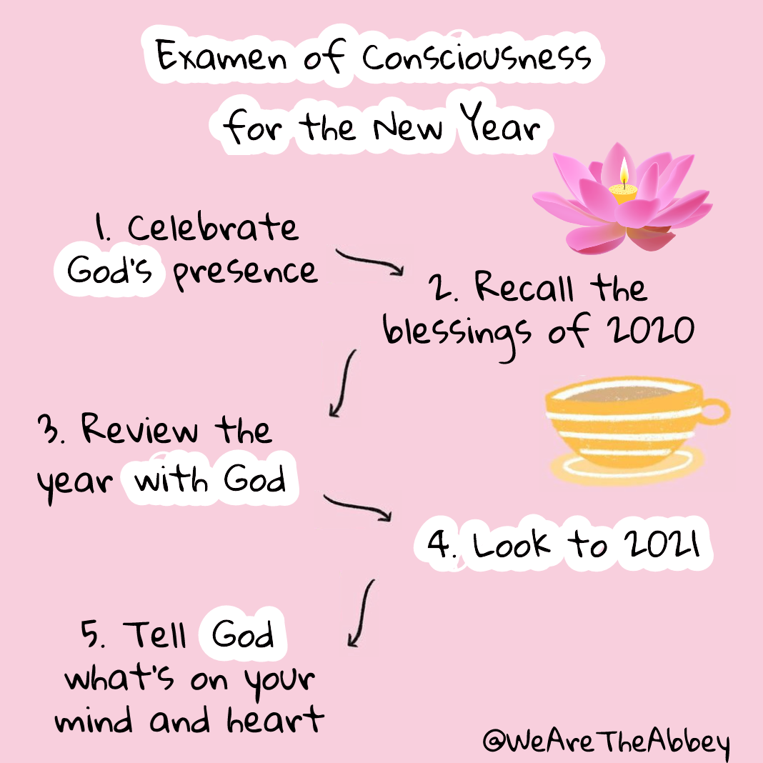 An Examen of Consciousness for the New Year