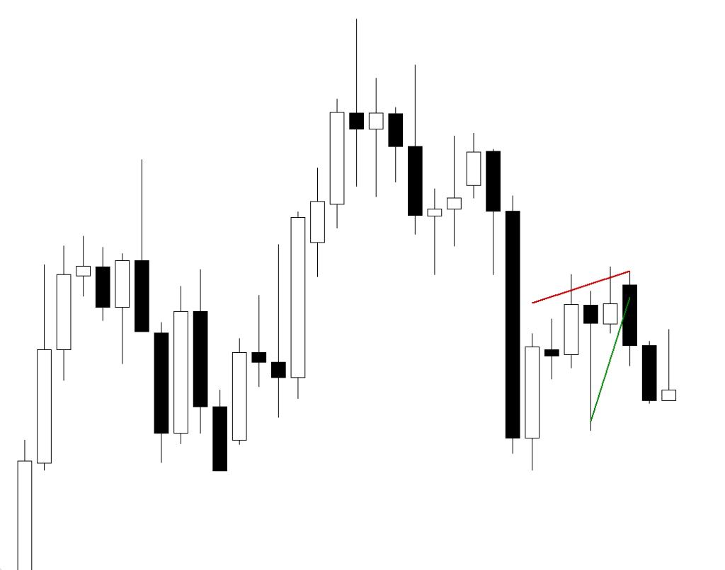 $USDCAD - Ending Diagonal