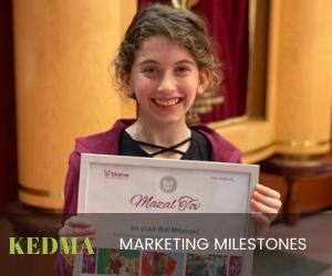 Marketing Milestones